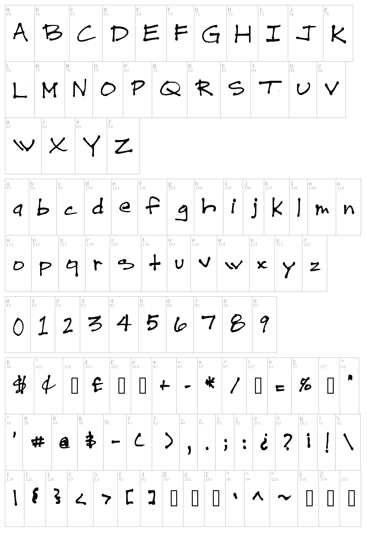 Drew Hand 1 font map