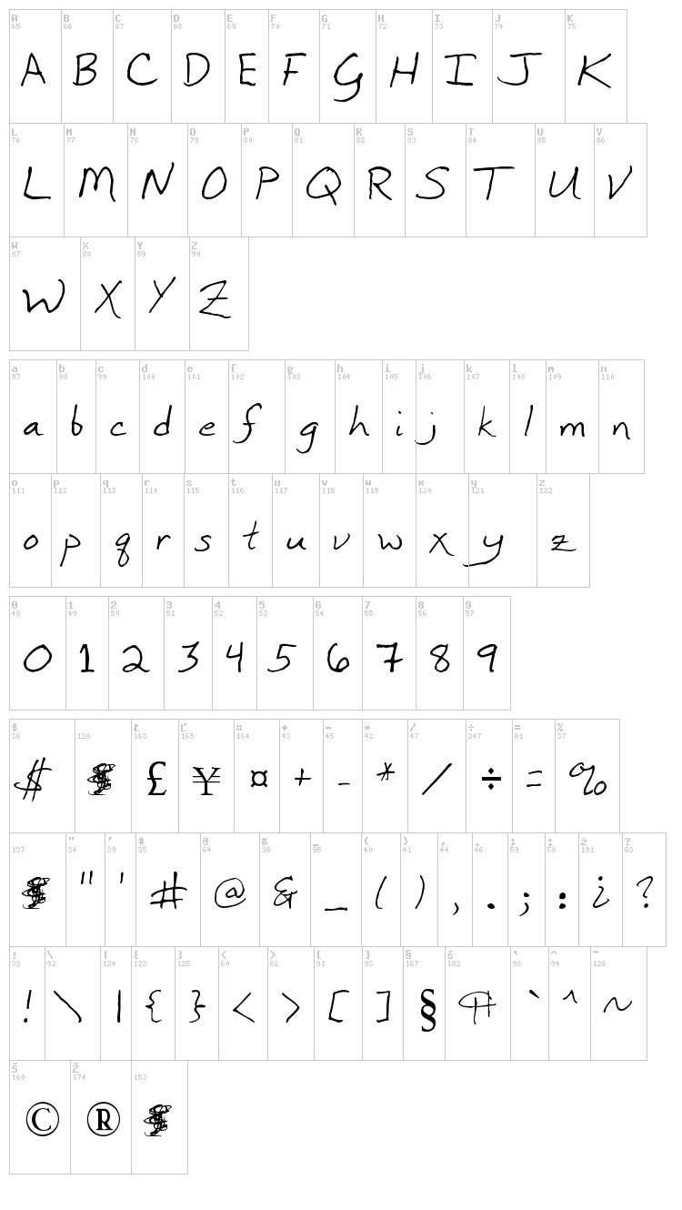 Inkpen Scribble font map