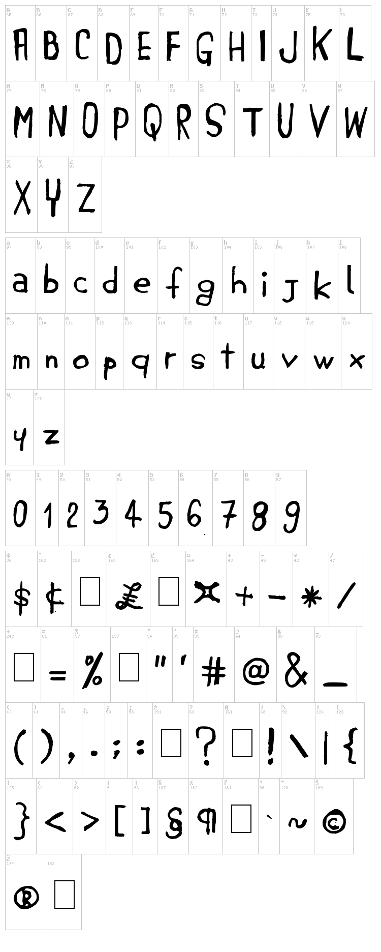 Jembo Hands font map