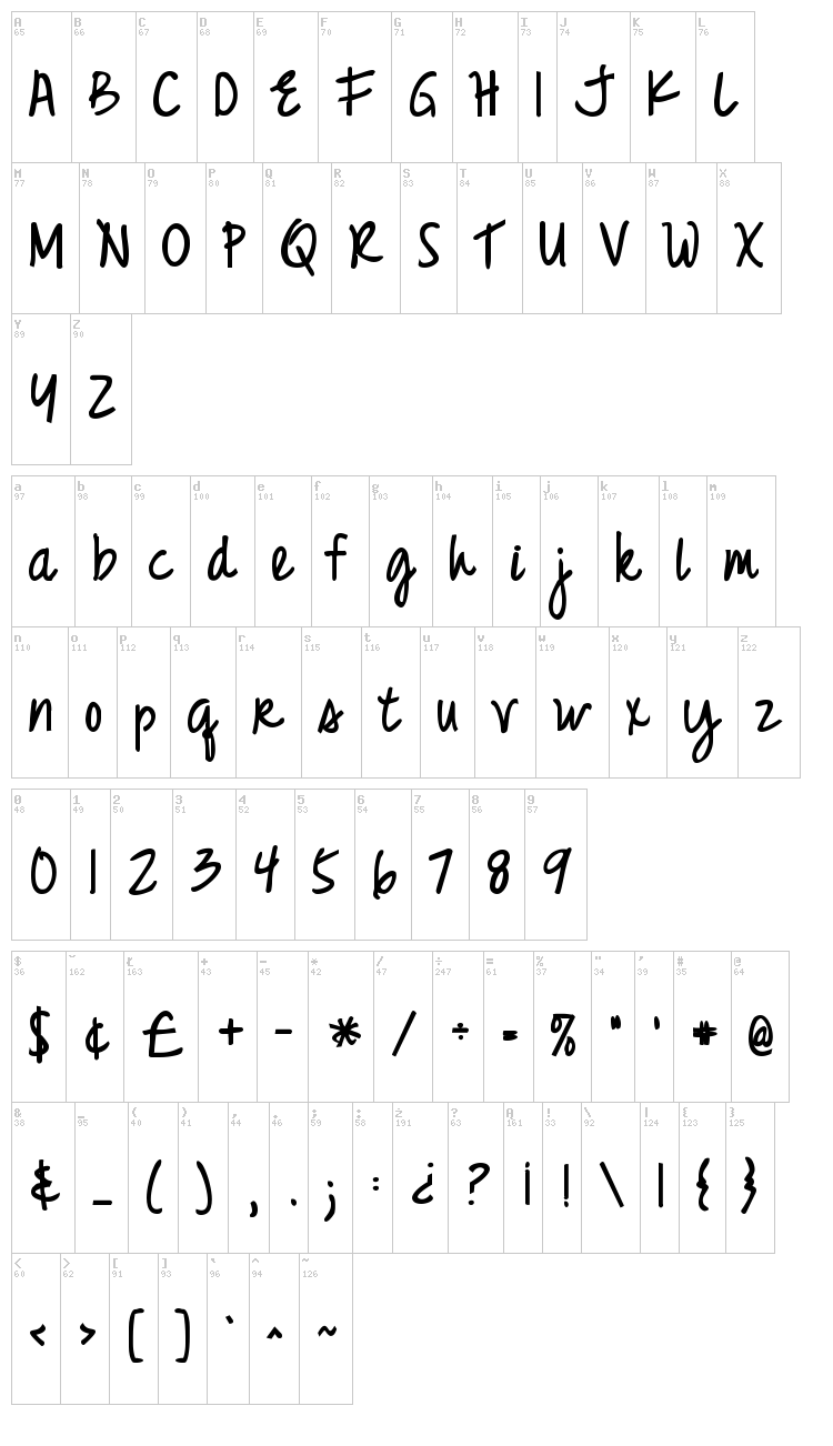 Just Realize font map