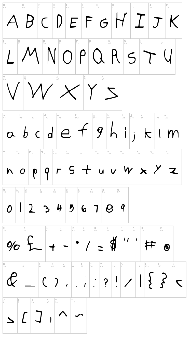 KG Domo is my Favorite font map