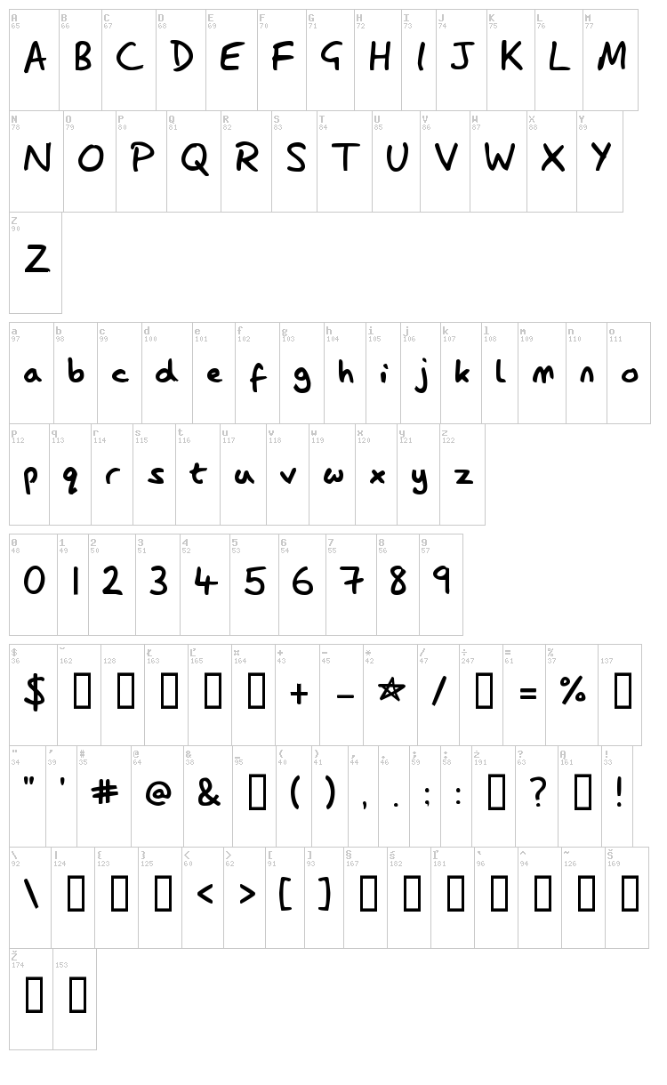 Lazy Dog font map