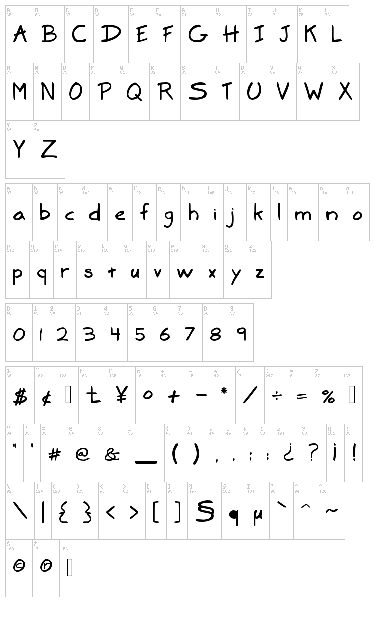 Marker SD font map