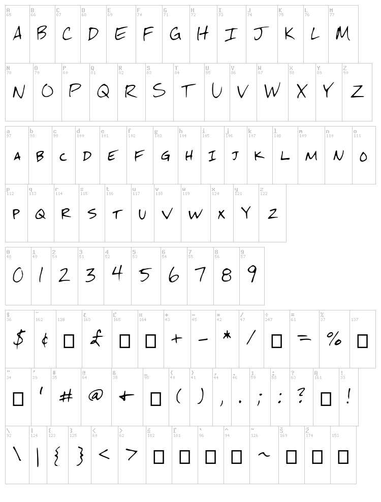 McHandwriting font map