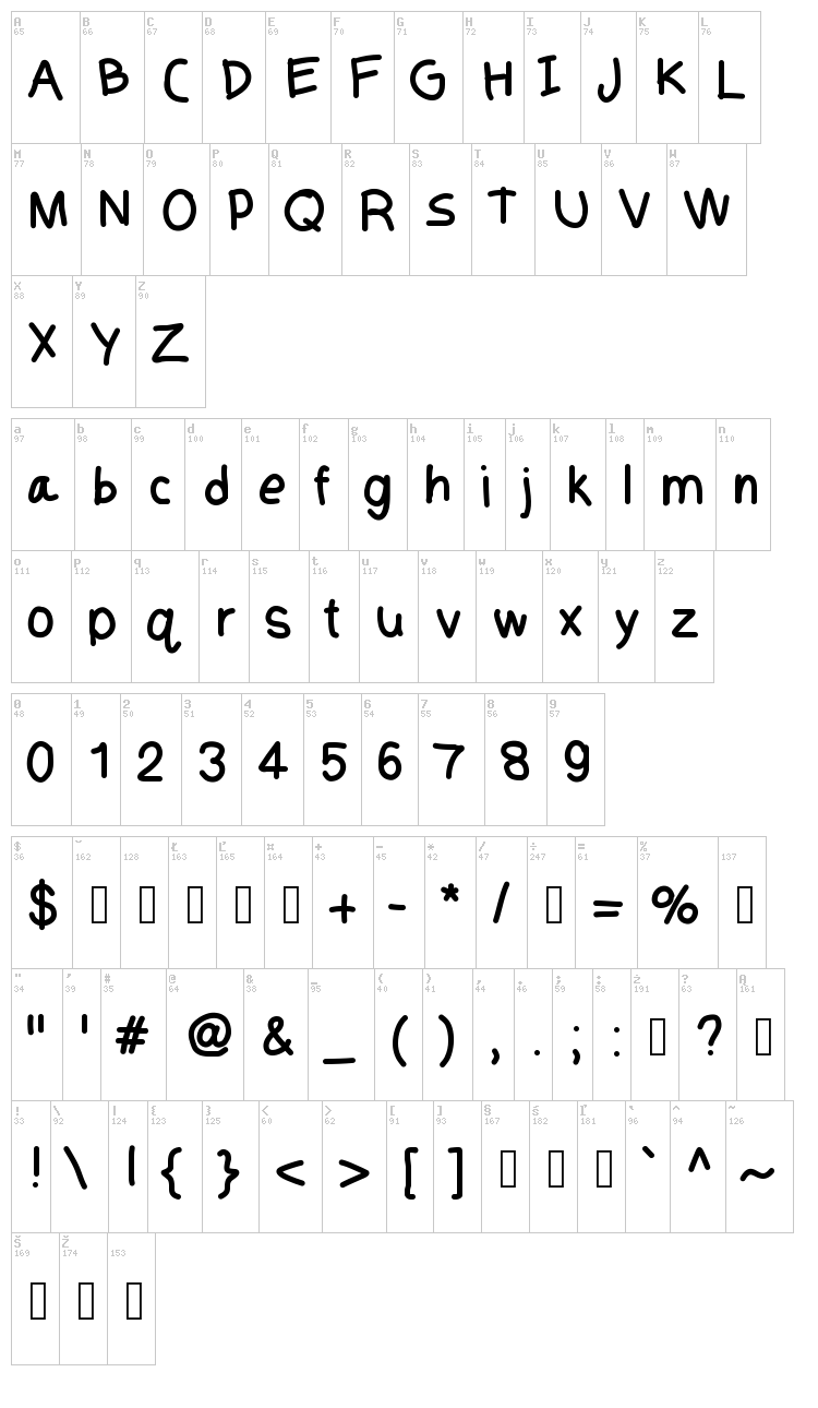 Mobiles font map