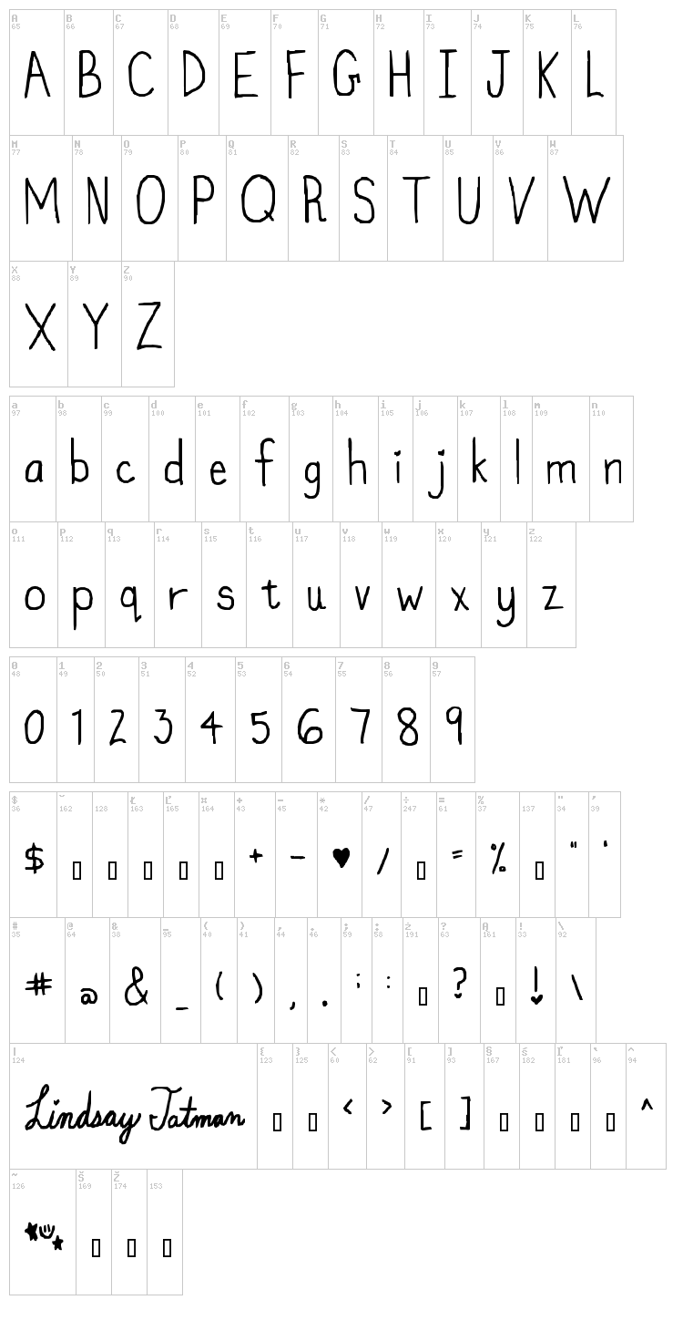 My font isnt funky enough font map