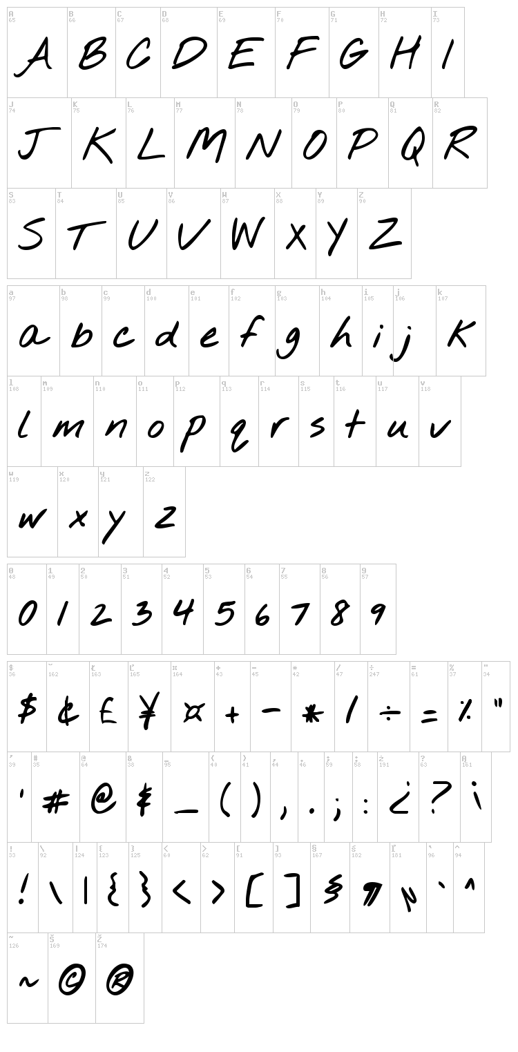 Nothing You Could Do font map