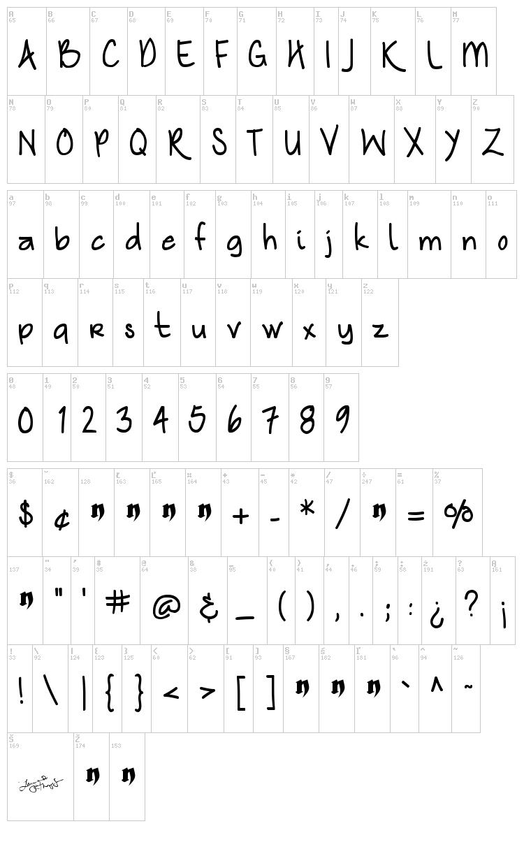 Nymphs Handwriting Font Map