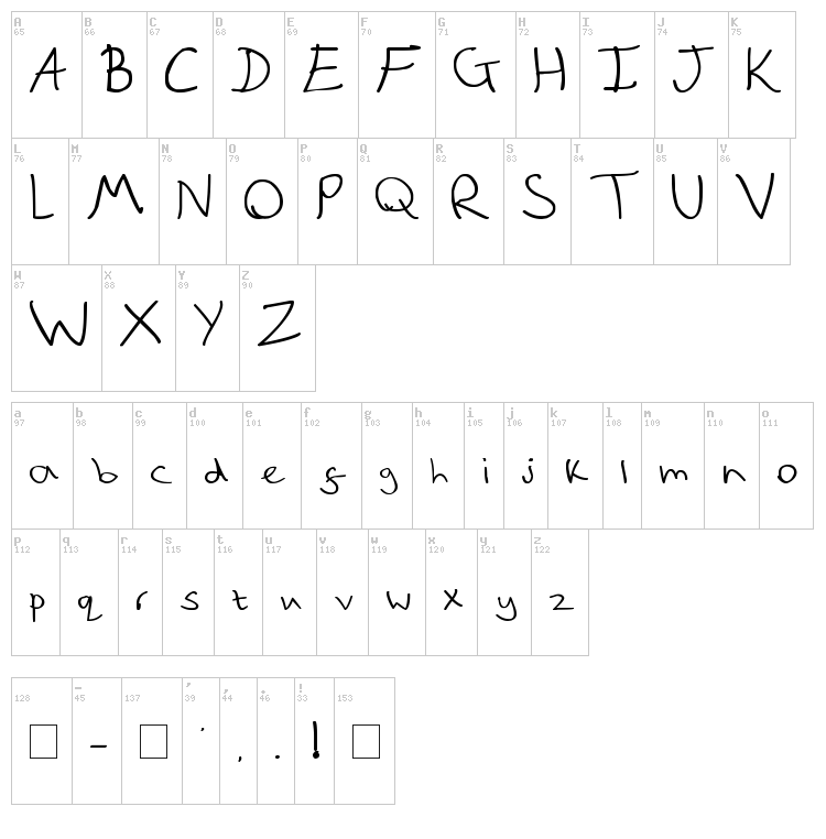 Quick Note font map