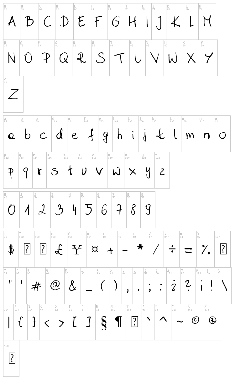 Sahara Handwriting font map