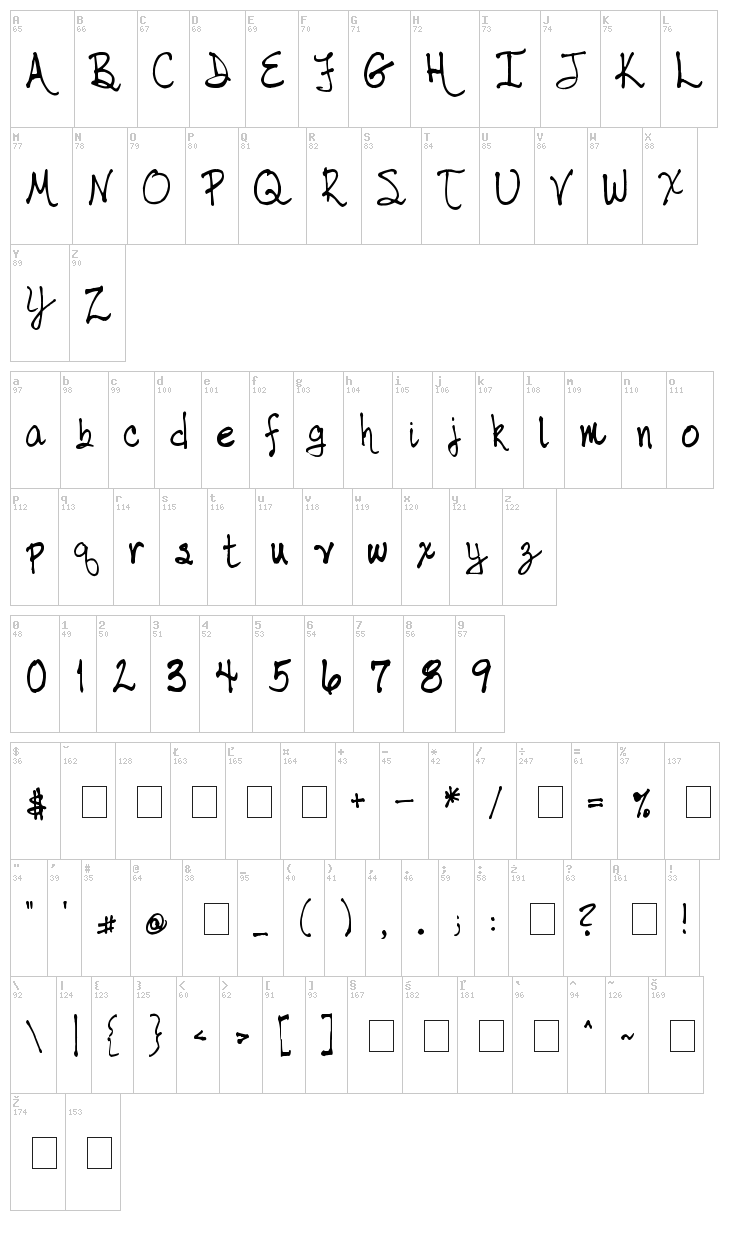 Tabor Handwriting font map