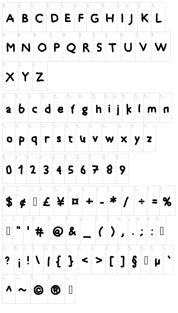 TimKid font map