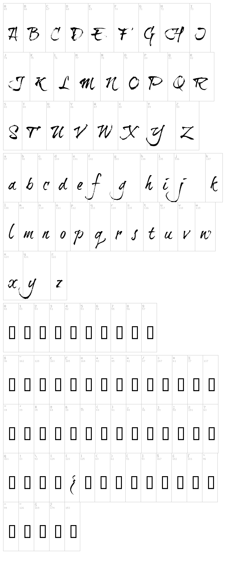 Brushtip Travis font map