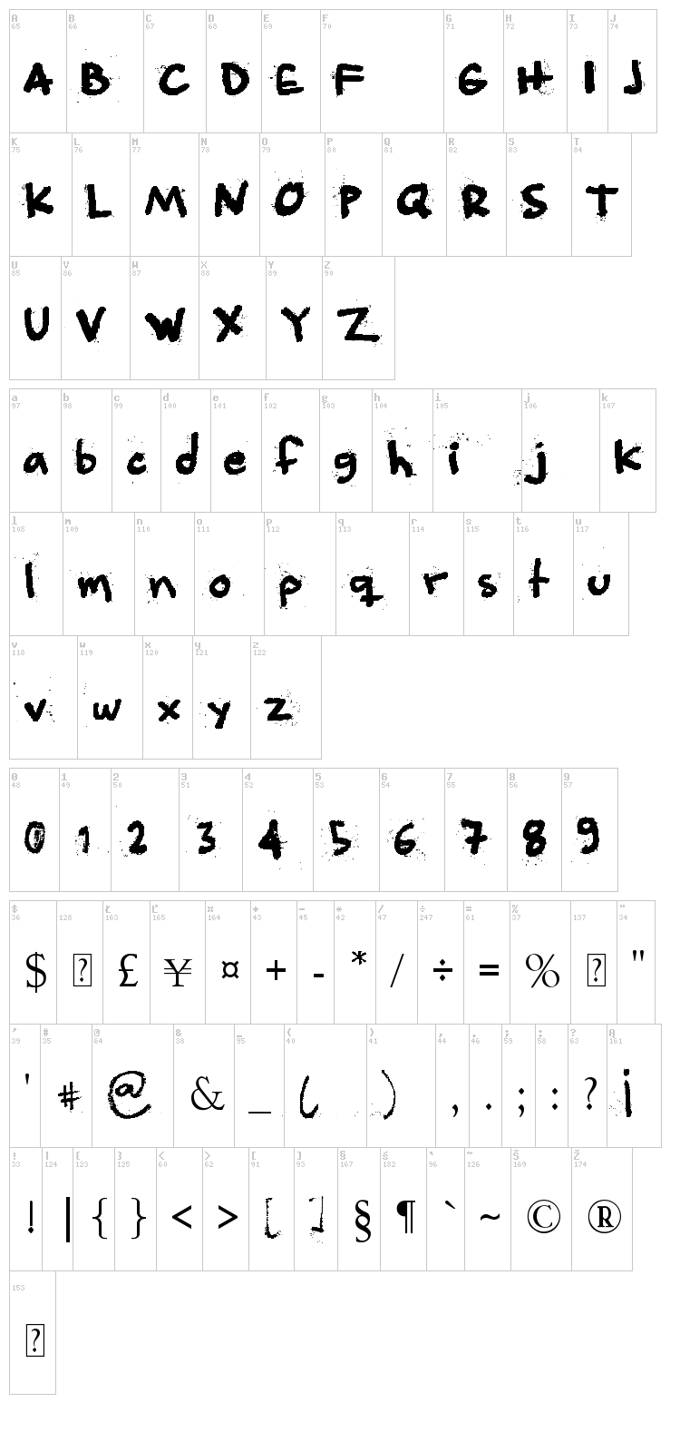 Angeleobardo font map