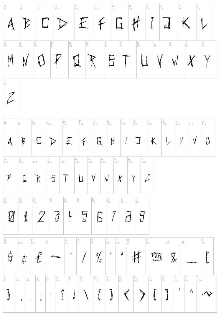 Anorexia font map
