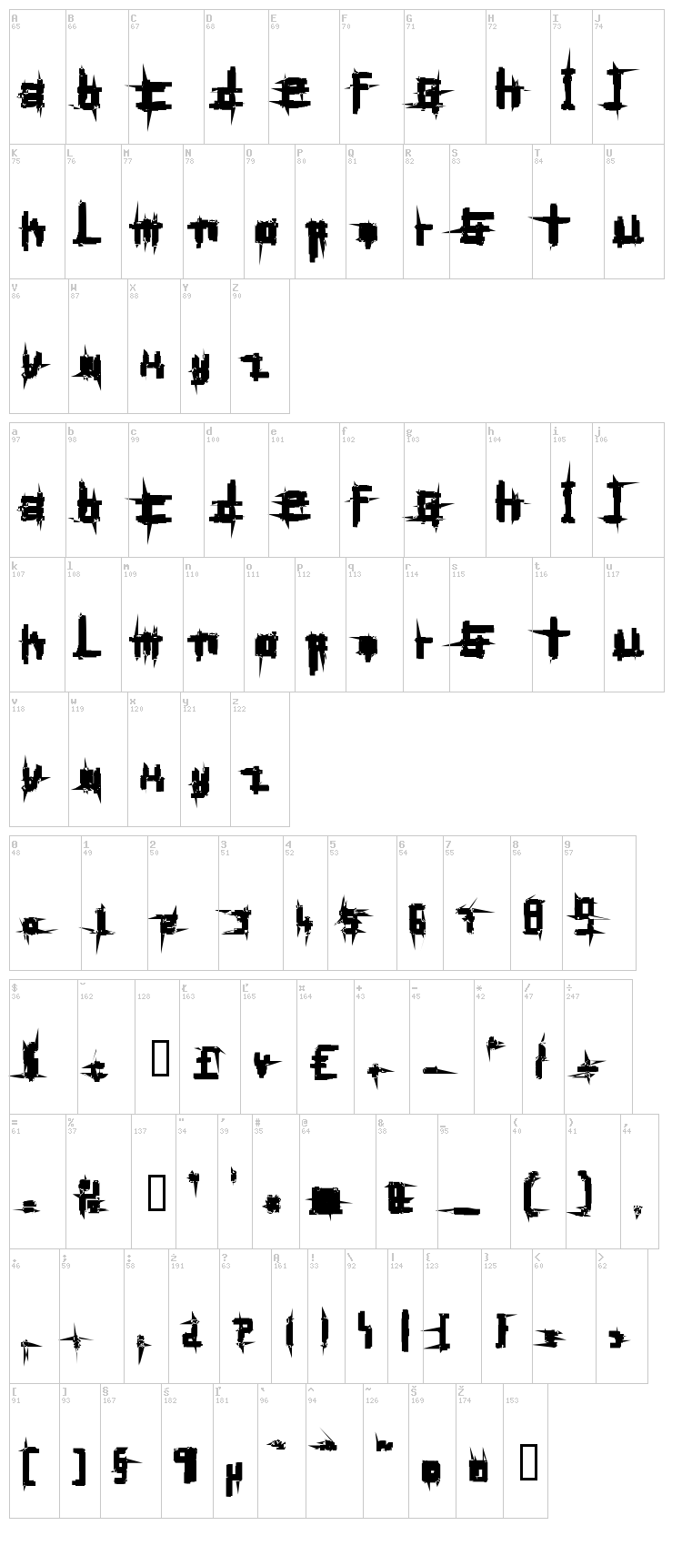 Bruised font map