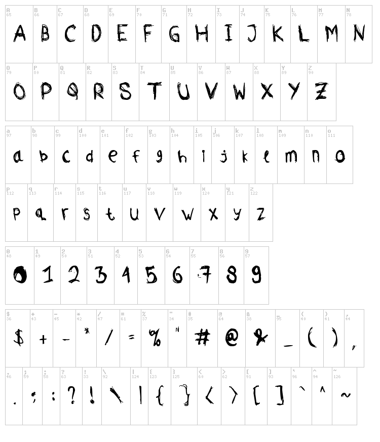 Comodorepapers font map