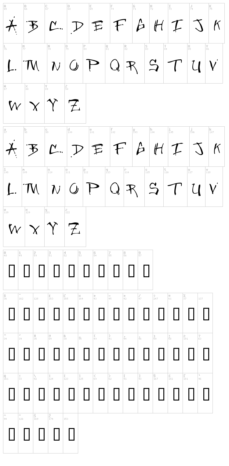 Jungle font map