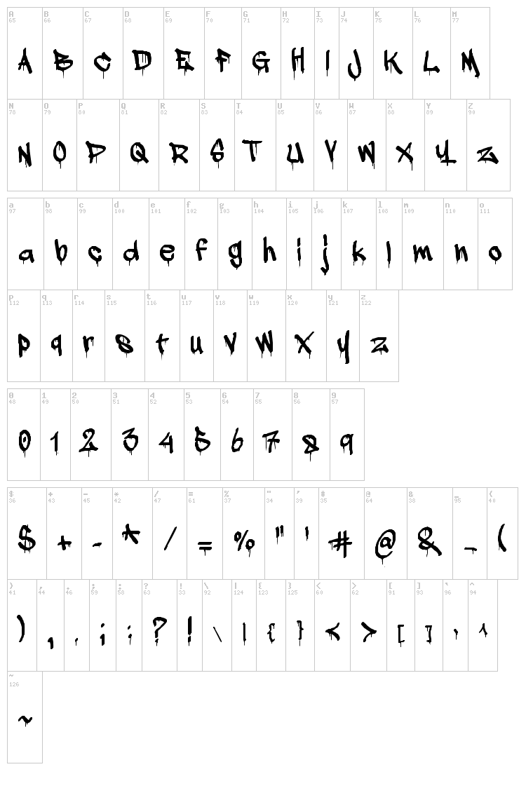 A Dripping Marker font map