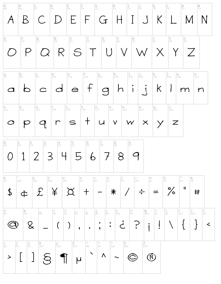 A Sensible Armadillo font map