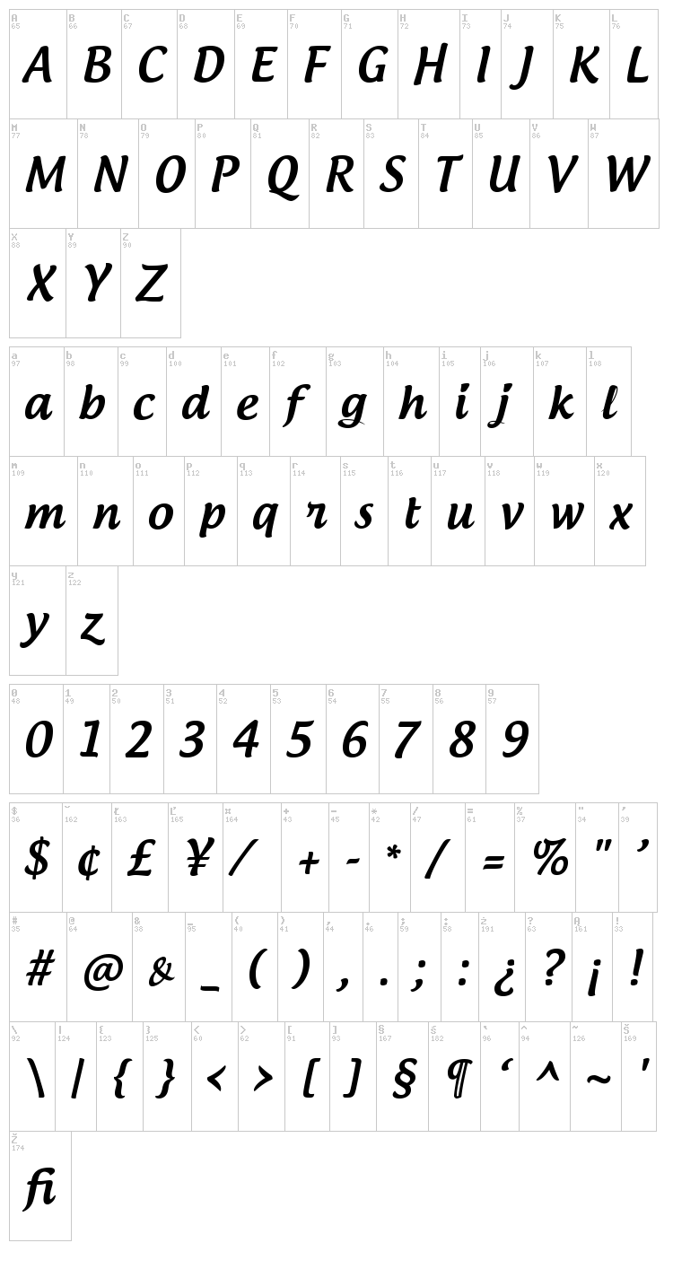 Androgyne font map