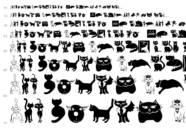 CatCrypt font waterfall