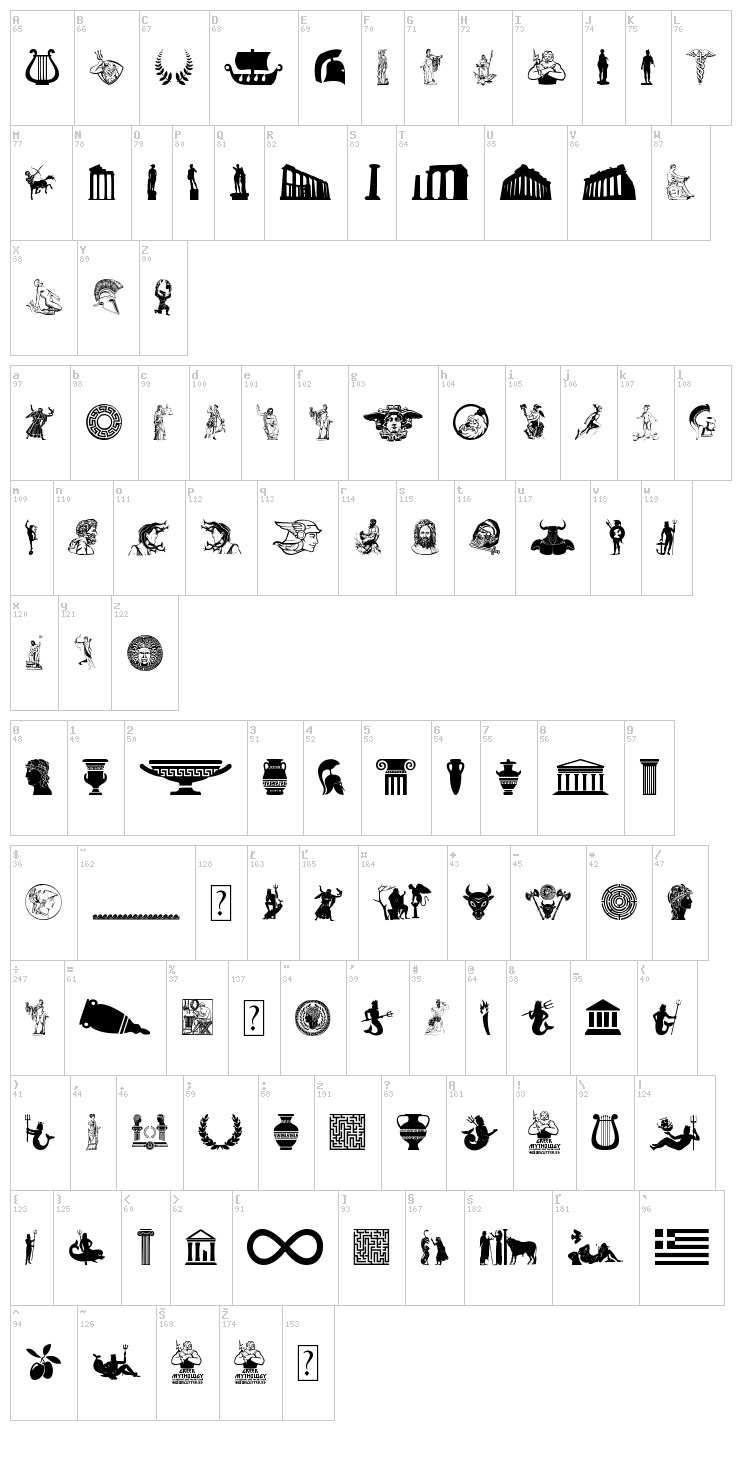 Greek Mythology font map