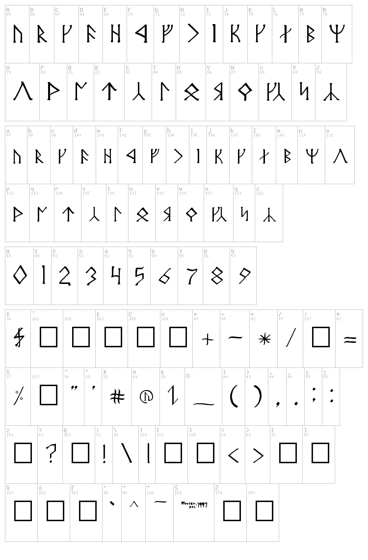 Angerthas Moria font map