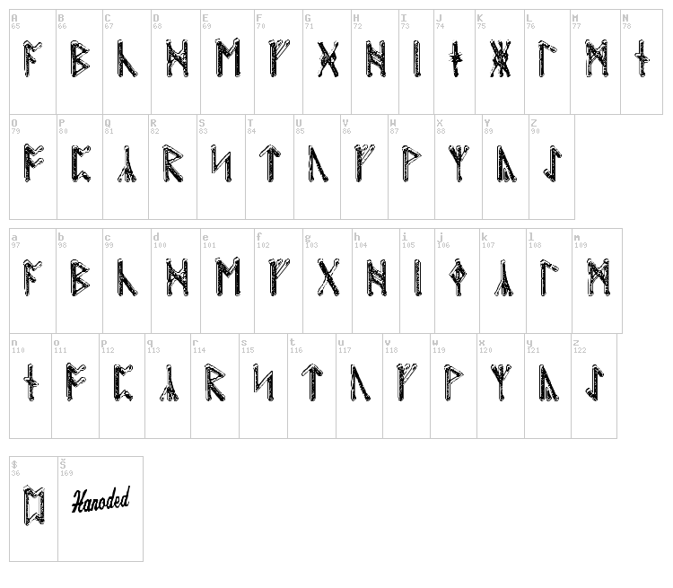 Beowulf Runic font map