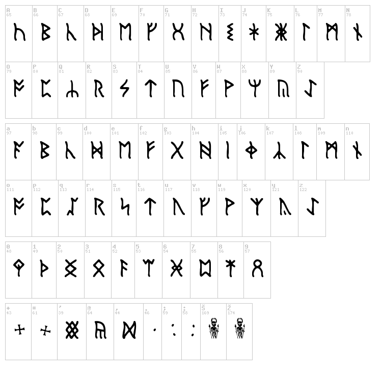English Runic font map
