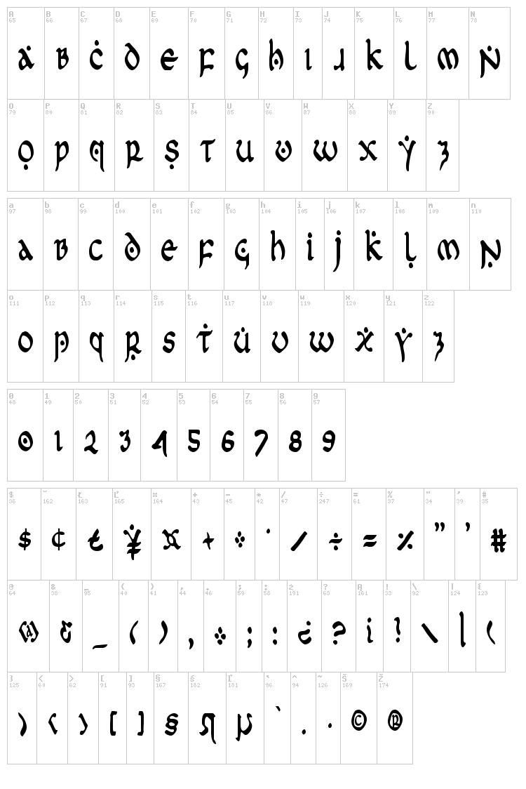 First Order font map