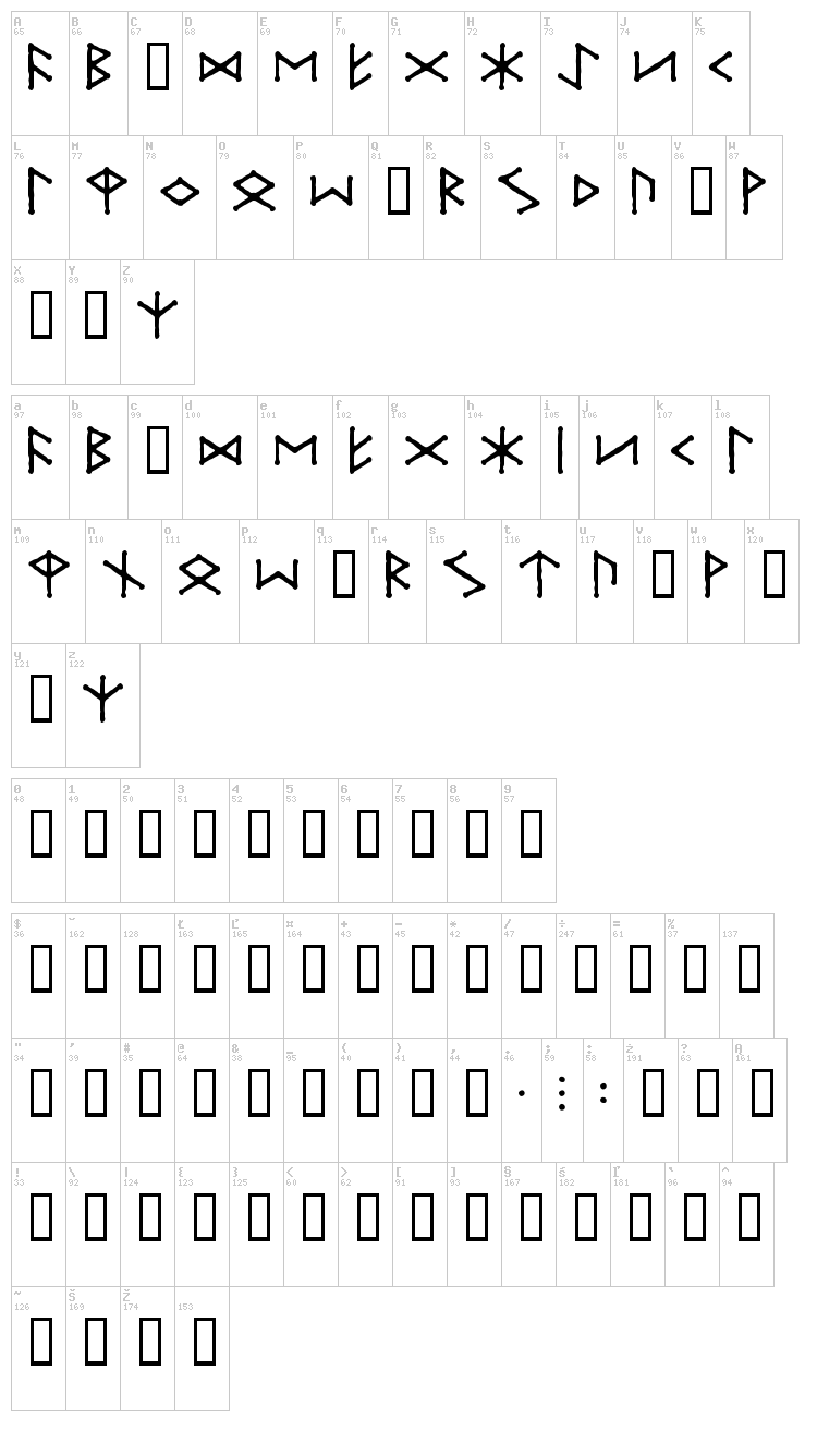 Ice Egg Futhark font map
