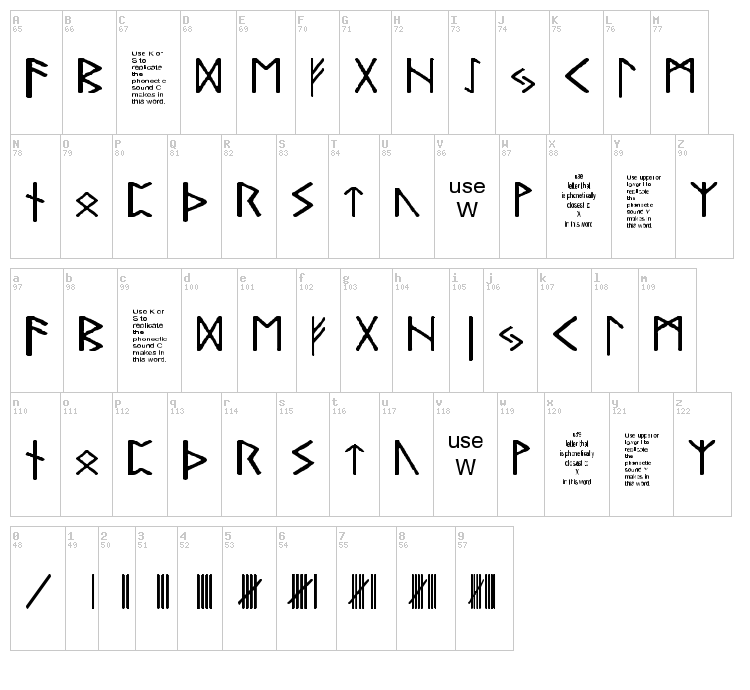 Pauls Real Celtic Rune font map