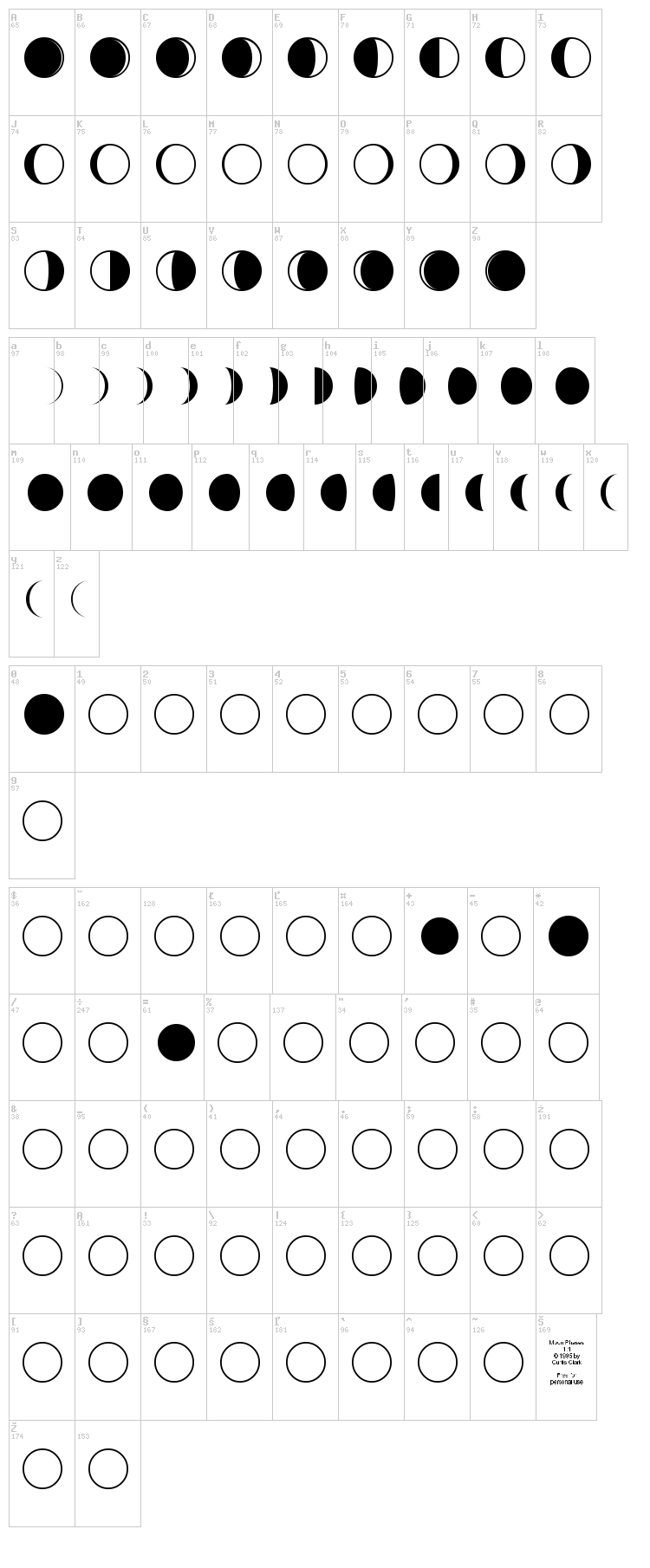 Moon Phases font map