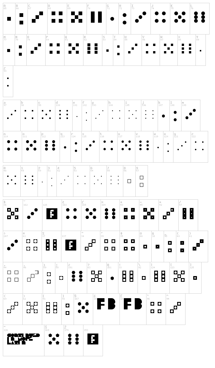 Dicey font map