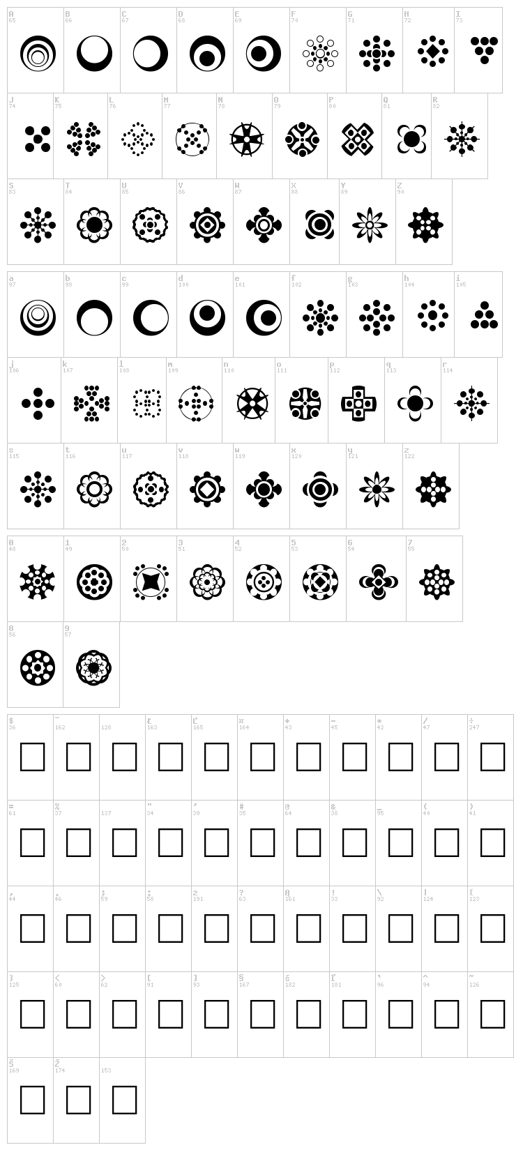 Circle Things 2 font map