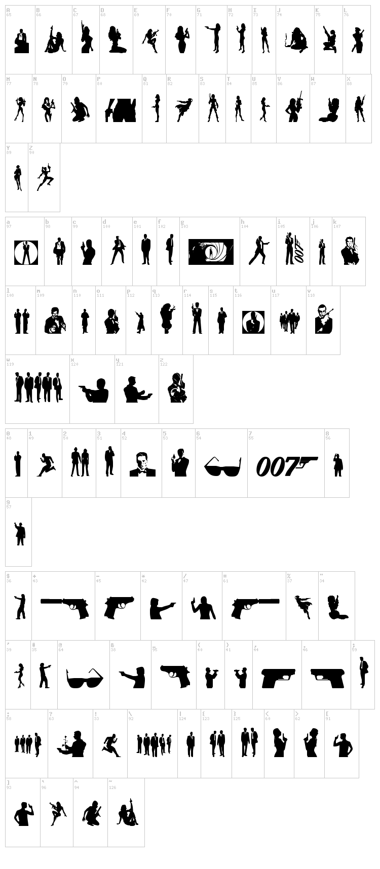 Babes & Bond font map