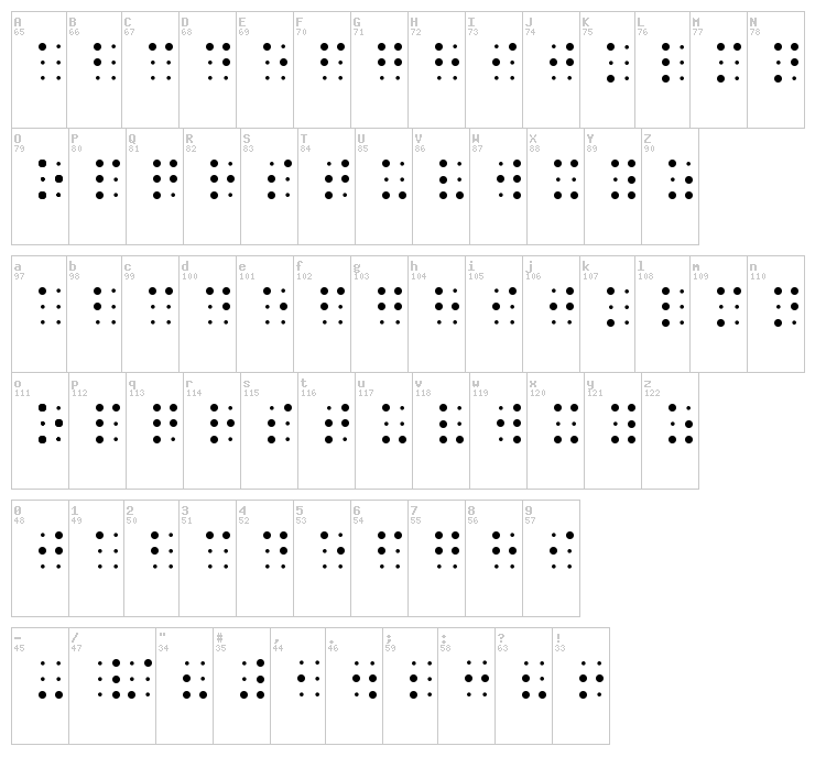 Sheets Braille font map