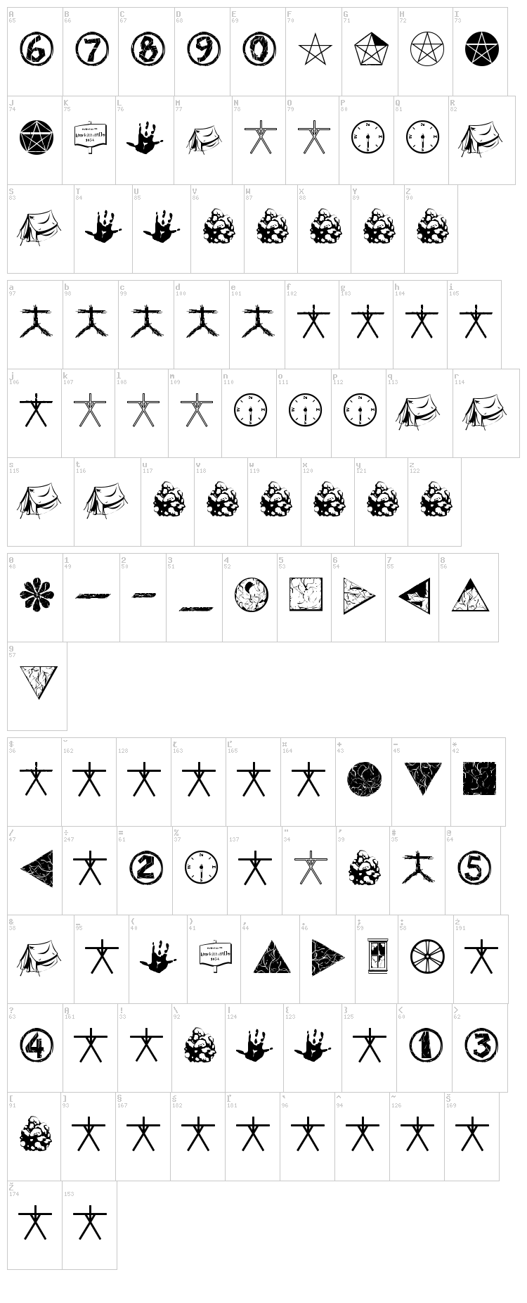 WitchDings font map