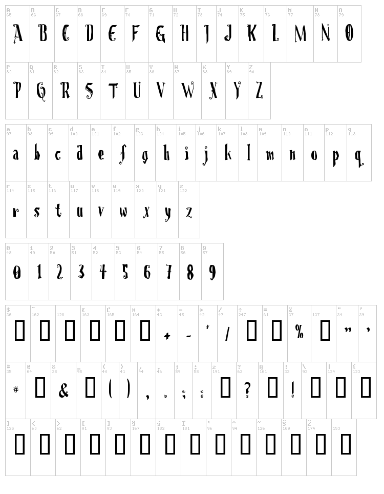 Christmas on Crack font map