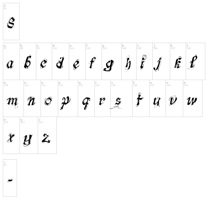 Fonts-Lab Symphony font map